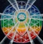 Képesség-aktiváló meditáció